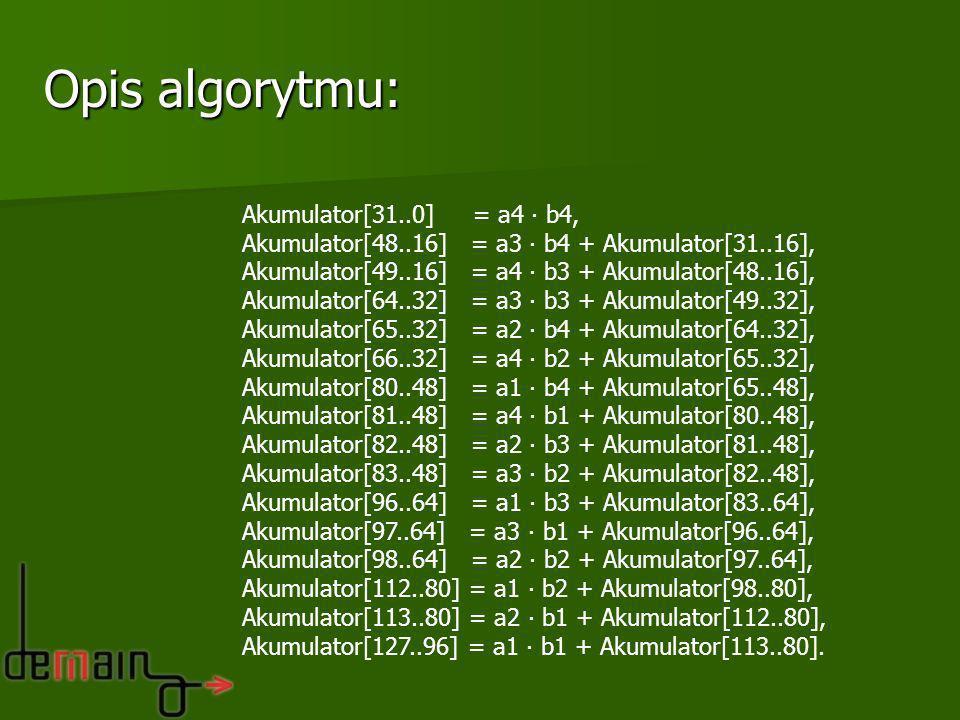 Opis algorytmu: Akumulator[31..0] = a4 ∙ b4,